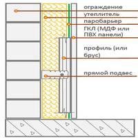 uteplit_balkon